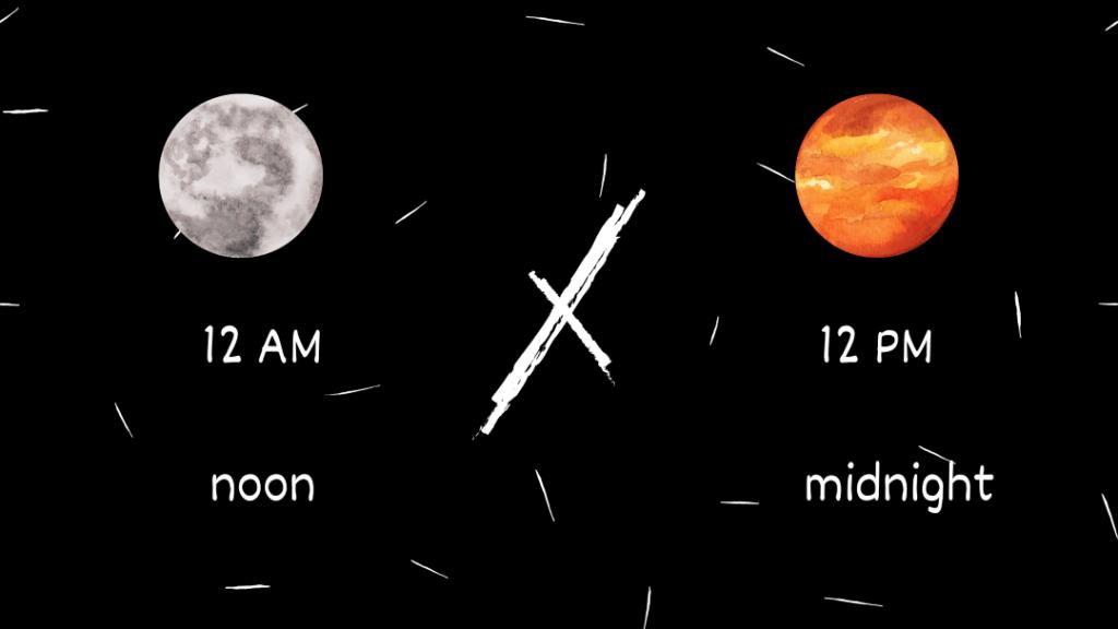 12 p.m., nebo 12 a.m.